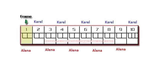 bowling_score_frame